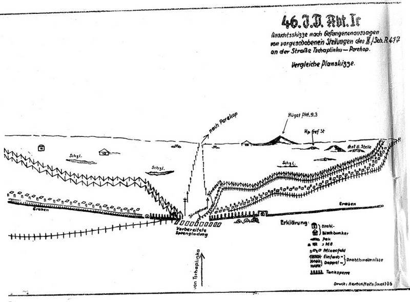 1.2. Глухарев Н.Н. Черноморский флот накануне и в начале войны