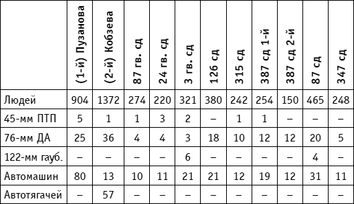 6.4. Исаев А.В. Операция по освобождению Крыма 1944г