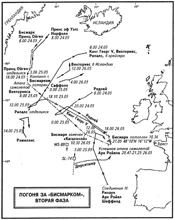 Глава VII. Вызов на океанах. Январь — декабрь 1941