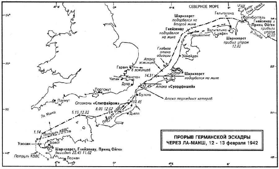 Глава X. Наивысшая точка успехов Оси. 1 января — 31 июля 1942
