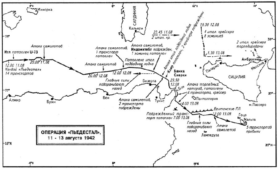 Глава XI. Господство на море восстановлено. 1 августа — 31 октября 1942