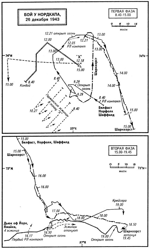 Глава XVI. Положение в Атлантике и Арктике стабилизировано. 1 июня — 31 декабря 1943