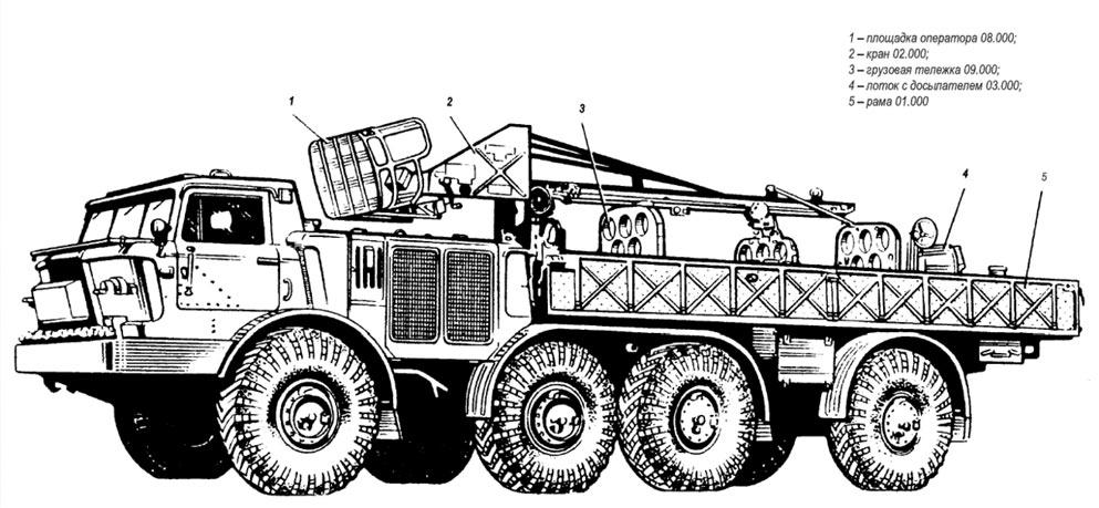 Транспортно-заряжающая машине 9Т452 ракетного комплекса 9К57