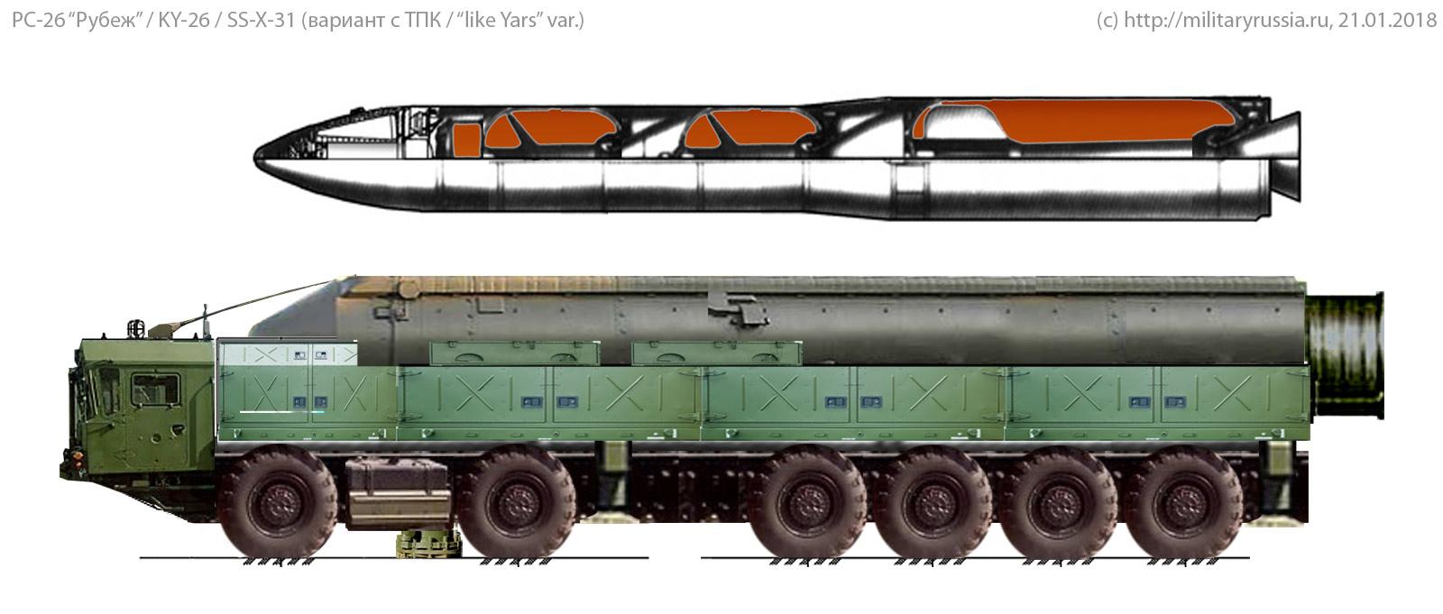 Предположительный облик автономной пусковой установки ракетного комплекса РС-26