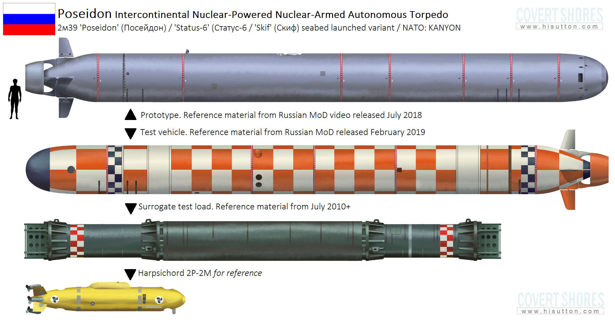 Самоходный подводный аппарат 2М39