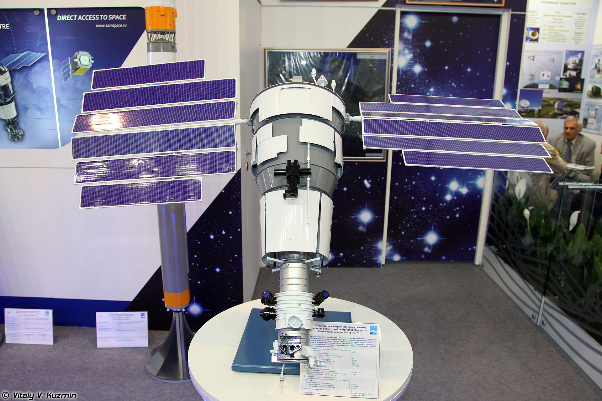 Модель спутника
