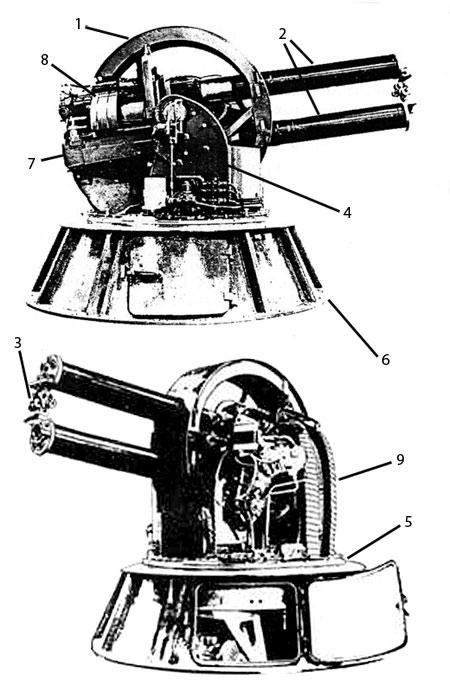 Устройство установки АК-630М1-2. Цифрами обозначены: 1 - маска, 2 - автоматы АО-18, 3 - газовый компенсатор, 4 - станок, 5 - погон, 6 - барбет, 7 - люлька, 8 - гильзоотвод, 9 - патронная лента