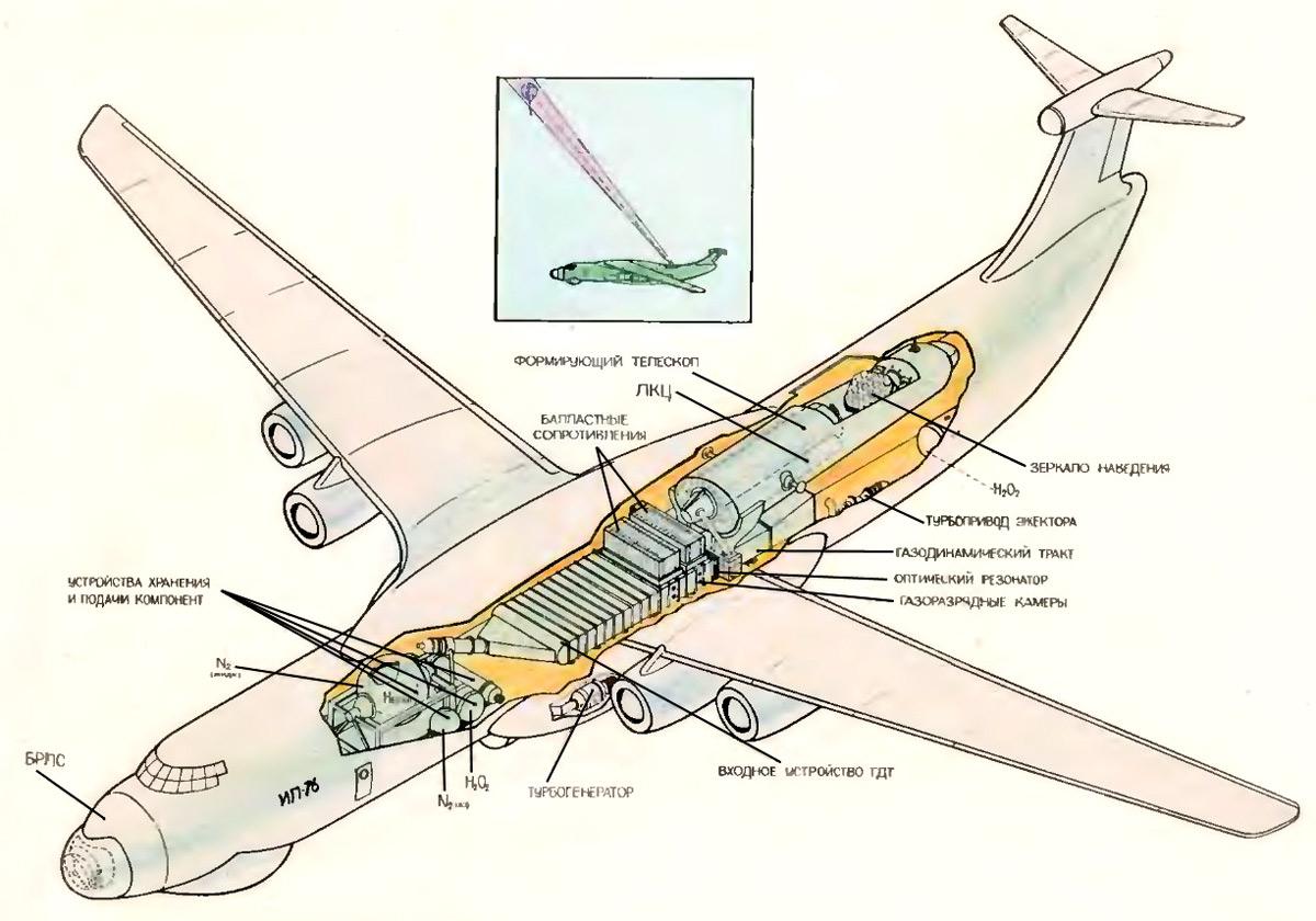 Эскизный проект ОКР авиационного комплекса