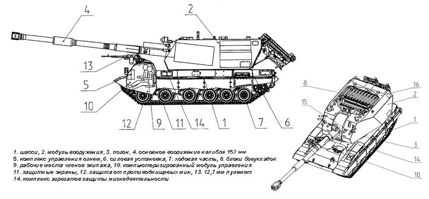 Предположительный вид СКР проекта 11441