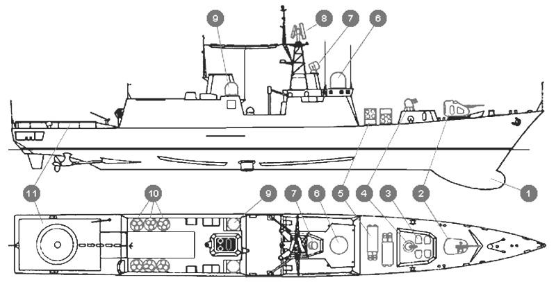 СКР проекта 12441