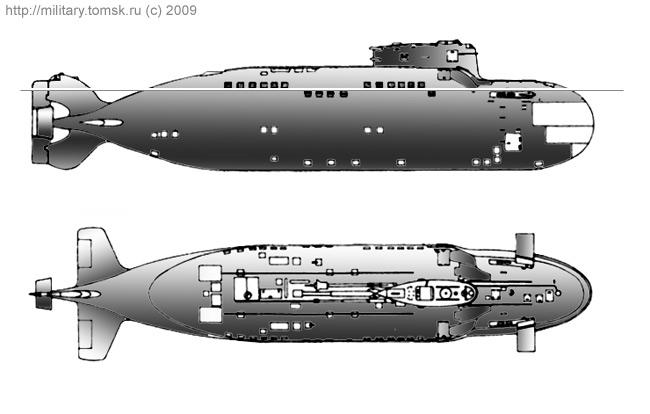 Проекции подводной лодки проекта 865